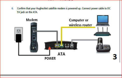How to set up a HughesNet router