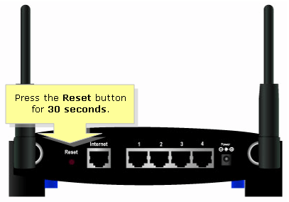 How to Reset a Medialink Router
