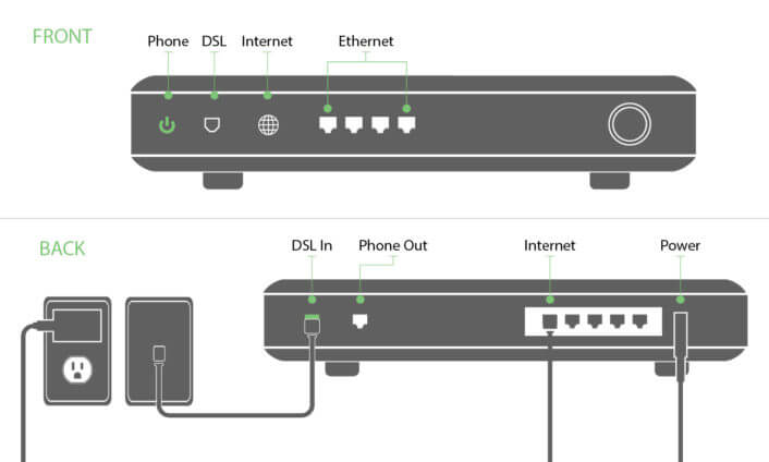 How to set up a Suddenlink router