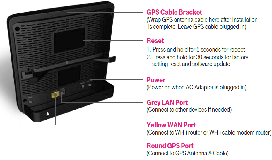 How to set up the t-mobile router