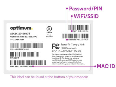 Optimum Router Default Username and Password: How to Change