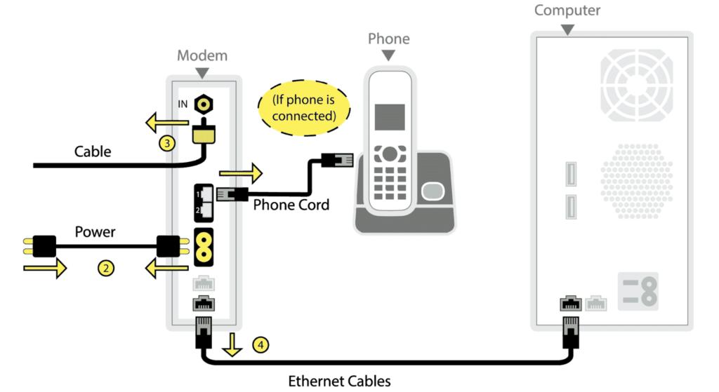 How to Setup an Atlantic Broadband Router