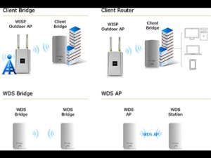 How to set up an Engenius router?